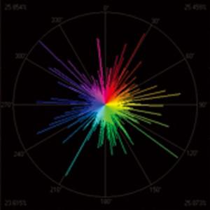 分析グラフ2